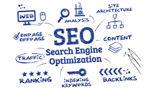 successful SEO agency